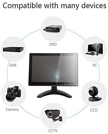 monitor devices wholev