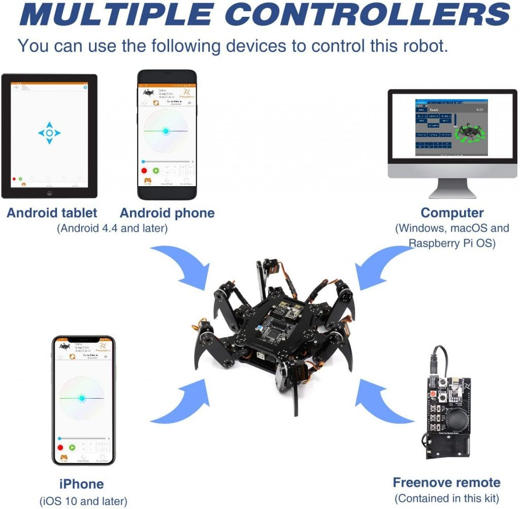 Freenove-Hexapod-Robot-Kit-with-Remote-multiple-contrellers